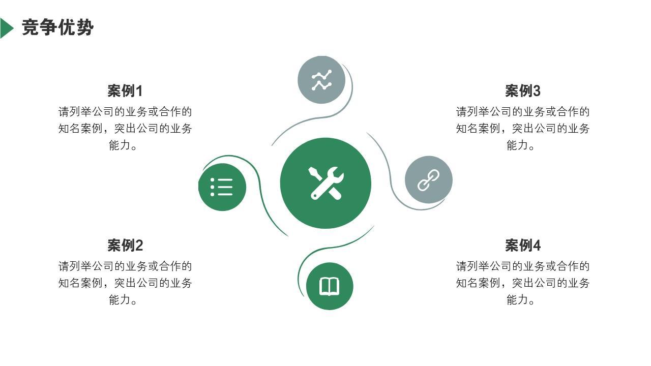 绿色营销案例分析_绿色清新生活家居公司简介PPT模版 - PPTBOSS - PPT模板免费下载